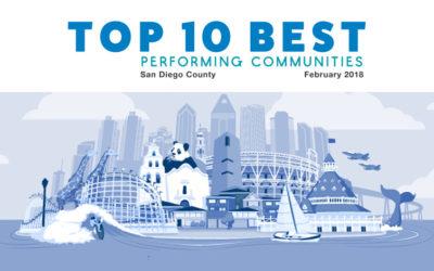 Top 10 Best Performing Communities Feb 2018