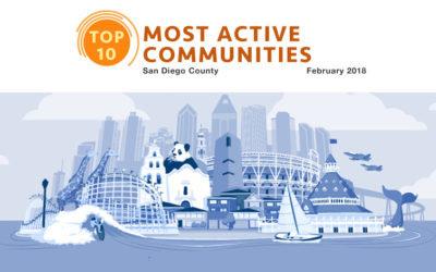 Top 10 Most Active Communities Feb 2018